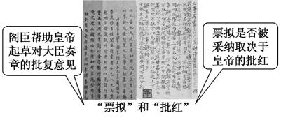 万博manbetx官网主页历史君主专制