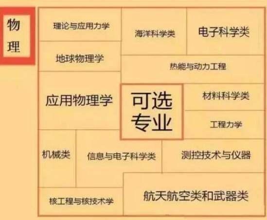 新万博manbetx官网主页专业组合